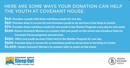 Coquitlam, Canada: Joseph Richard Group helps raise more than $600,000 for Covenant House and Homeless Youth