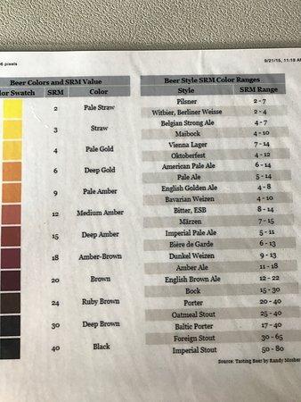 Color Chart Picture Of Maui Brewing Company Kihei Tripadvisor