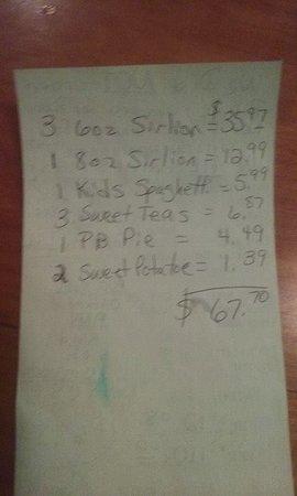 London, KY: This photo is my calculation of what we should have been charged per menu prices on what we ORDE