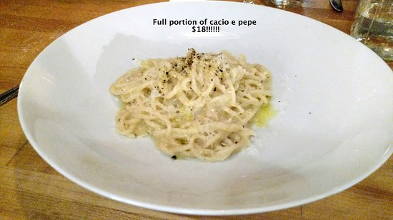 Bar Sugo: Too expensive for what they serve you!
