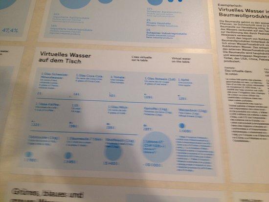 Swiss Alpine Museum: Interessante Fakten