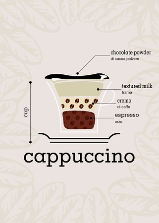 Adoro Cafe : this is a Cappuccino