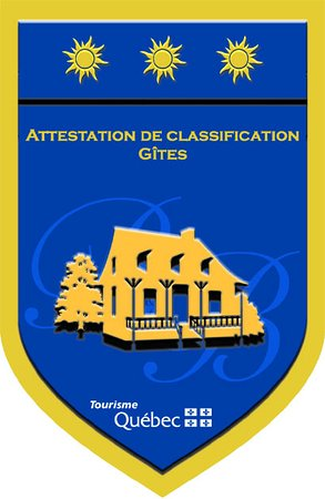 La Patrie, Kanada: Classification C.I.T.Q.