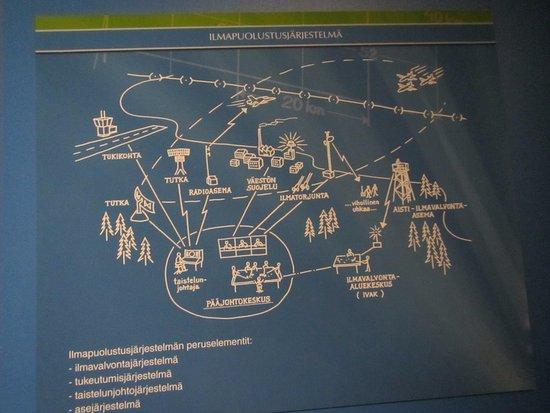 Suomen Ilmavoimamuseo: 026
