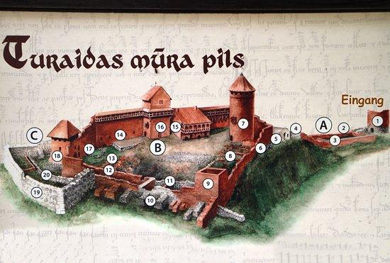 Sigulda, Lettland: Steinburg aus 1214, 1766 durch einen Großbrand vernichtet, seit 1953 in Rekonstruktion