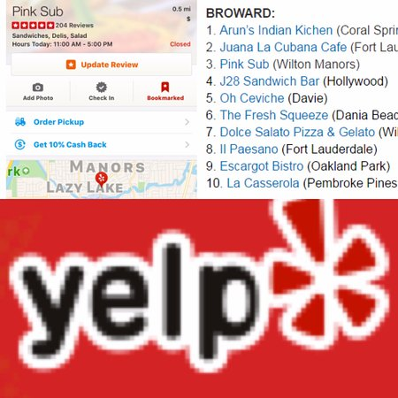 Wilton Manors, FL: Yelp Ranks PinkSub in the Top 10 Places to eat.