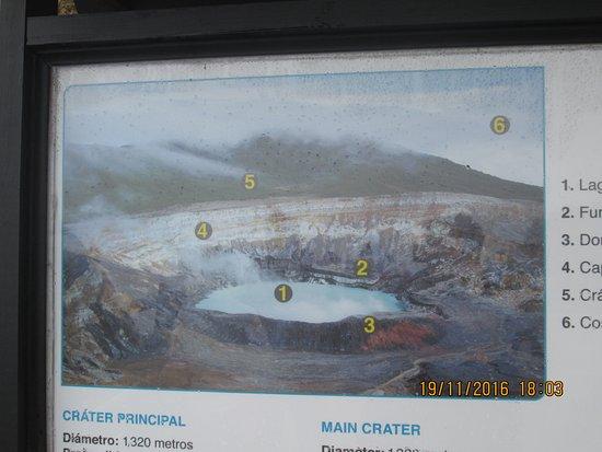 Poas Volcano National Park, Costa Rica: Пришлось довольствоваться разглядыванием схемы