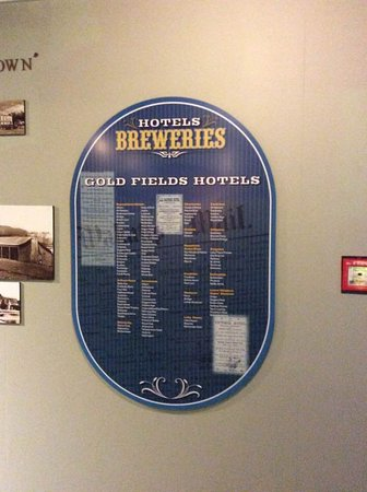 Arrowtown, Nova Zelândia: list of hotel breweries