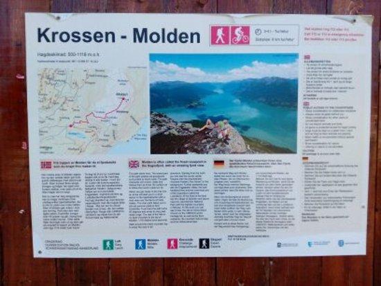 Hafslo, Норвегия: všade su infotabule...