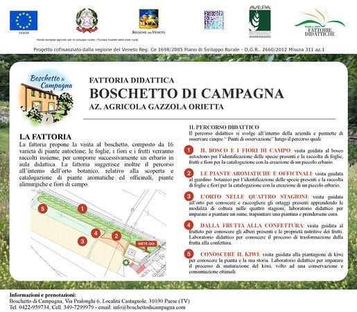 Castagnole, Italy: Visita alla fattoria