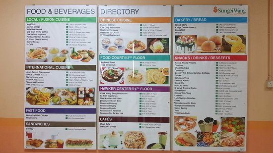 Sungei Wang Plaza: Levels directory