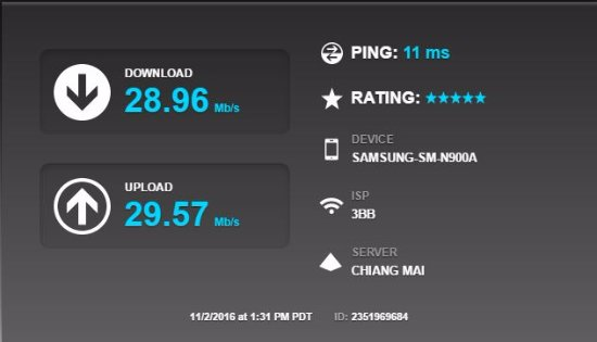 Baan Klang Wiang: Internet speed test. Pretty darn good.
