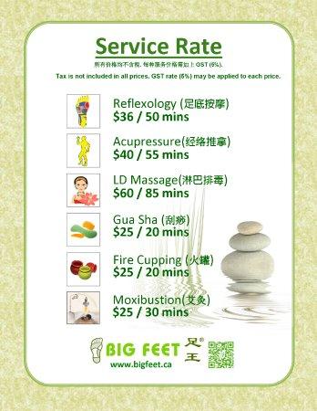 Price List Picture Of Big Feet Victoria Victoria