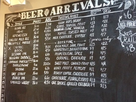 Woodbury, NJ : Beers on tap