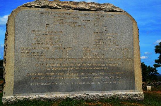 Gettysburg National Military Park: Stone