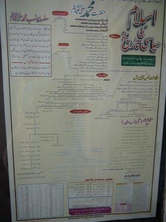 Islamia College: История ислама на языке урду