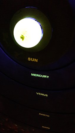 Nehru Planetarium: What you see when you stand for 10 min monolouge on Solar System