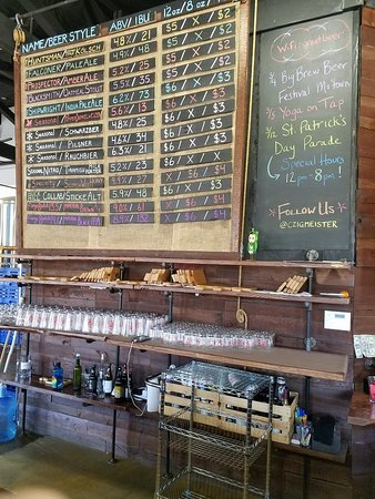 Czig Meister Brewing Company: Their current offerings