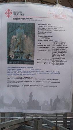 Photo of Monument / Landmark Fountain of Neptune at Piazza Della Signoria, Florence, Italy