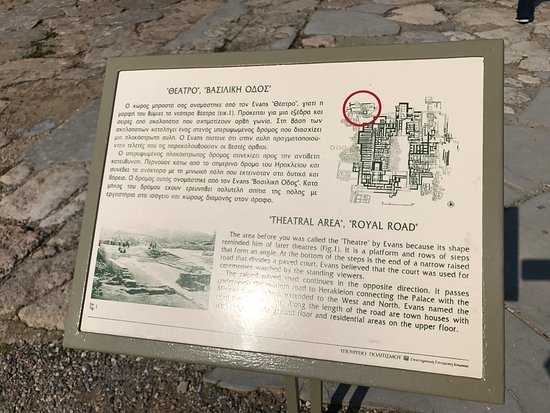 Knossos Archaeological Site: Mapa indicativo para o turista localizar-se dentro deste complexo.