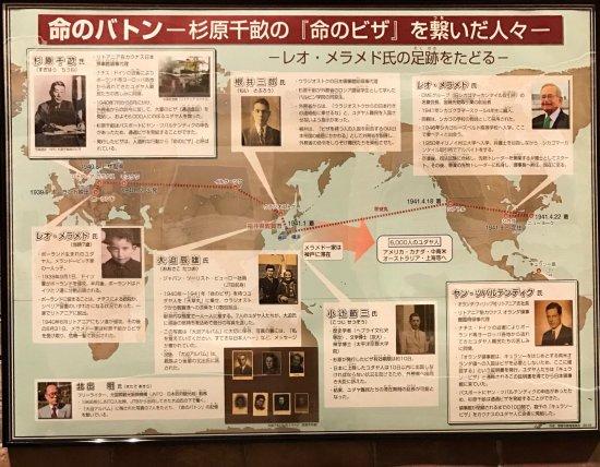 Tsuruga Museum: photo1.jpg