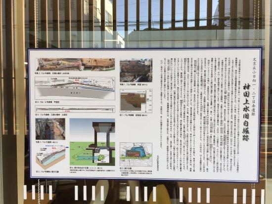Kanda Josui Shirahori Ruins