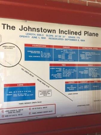 Johnstown Inclined Plane: photo4.jpg