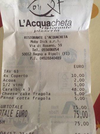 Conto medio - Picture of L\'acquacheta Ristorante, Bagno a Ripoli ...