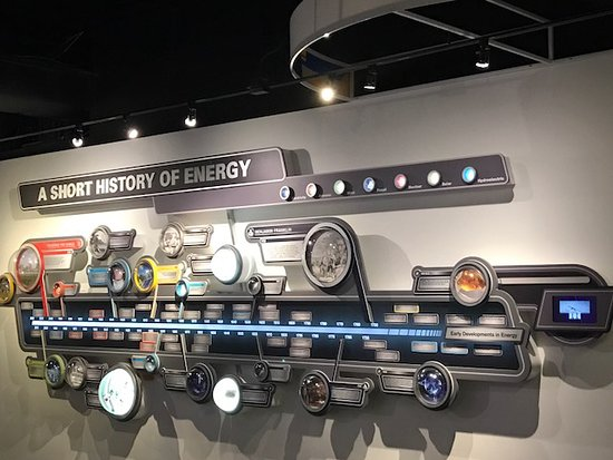 Museum of Science and History: More energy