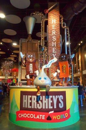 Inside Hershey Factory