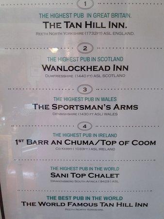 Tan Hill Inn: The Tallest