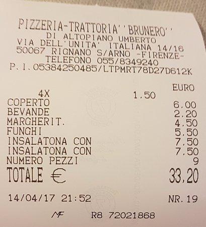 Rignano sull'Arno, Italia: Total