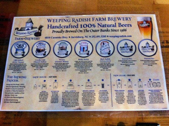 Grandy, NC: Beer menu