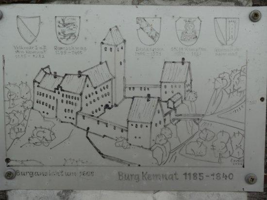Kaufbeuren, Germany: Plan der Burganlage ca. a.D.1600 auf Schautafel