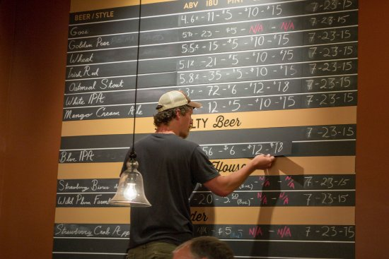 Hill City, SD: Tap List