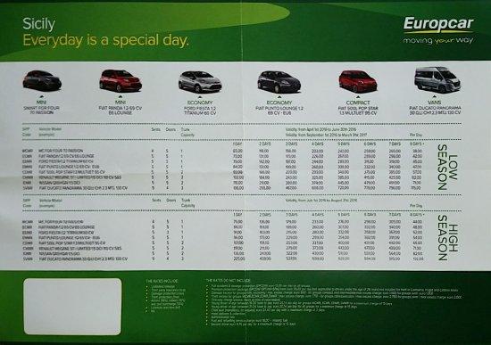 Brucoli, Italien: Exemple de tarif europcar