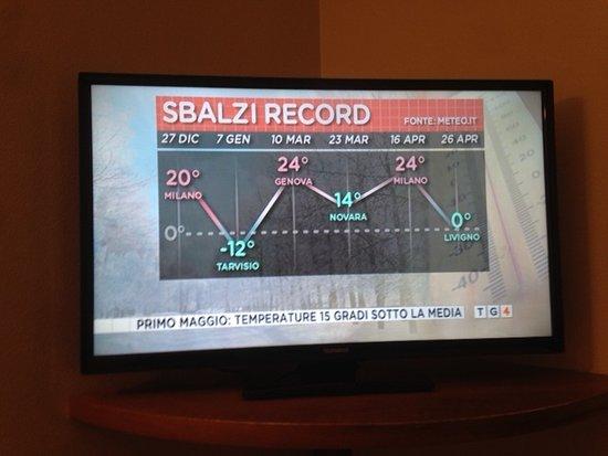 Ibis Milano Ca Granda: Milan temperatures