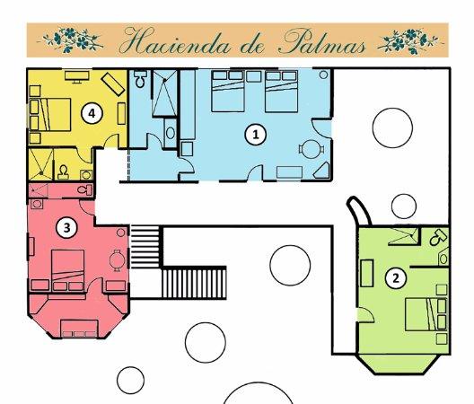 La Ribera, Mexiko: Hacienda de Palmas second floor plan