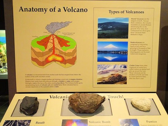 Anatomy Of A Volcano Picture Of Tellus Science Museum