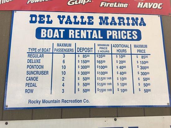 Livermore, CA: Boat rental