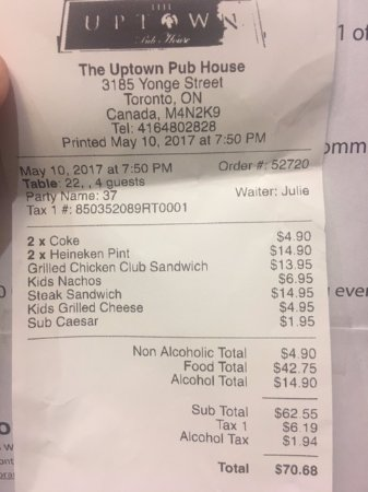 The Uptown Pub House 36 Reviews 11 Photos Phone Number
