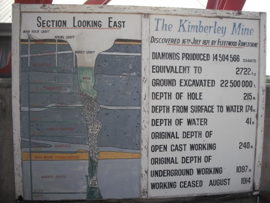 Kimberley, South Africa: Schematic