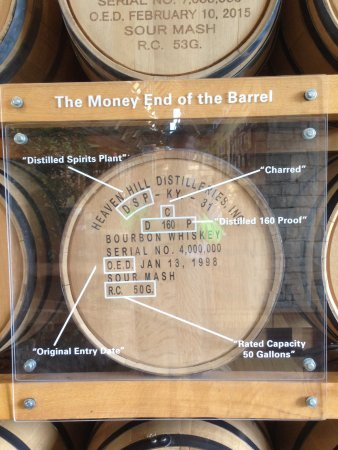 Bardstown, KY: Barrel marking guide