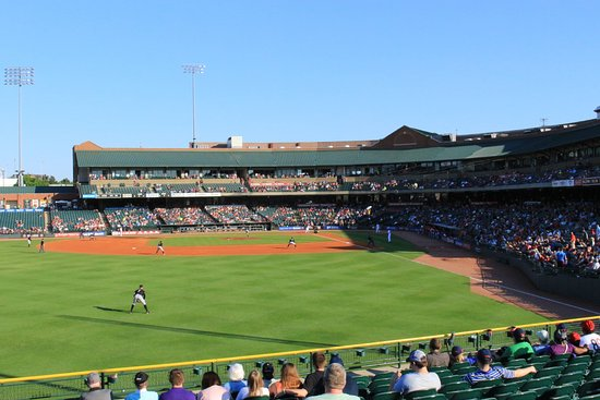Restaurants Near Louisville Bats Stadium