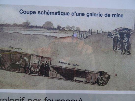 Massiges, France : Schéma des galeries de mine