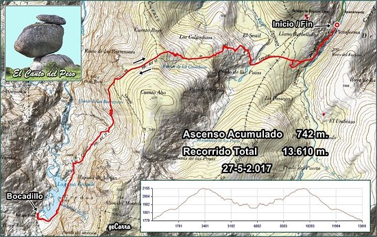 Sierra De Gredos Mapa.Mapa Subida A La Laguna Grande De Gredos Picture Of