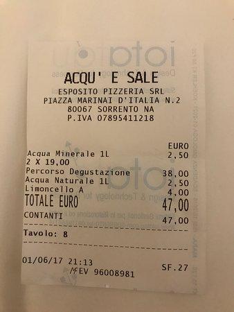 Photo0 Jpg Picture Of Acqu E Sale Sorrento Tripadvisor