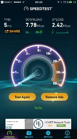 Radisson Blu Grand Hotel, Sofia: Great ping, decent enough speed