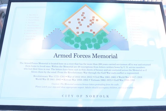 Armed Forces Memorial: Informational Plaque