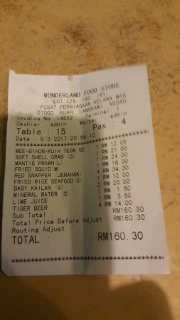 Wonderland Food Store: How cheap